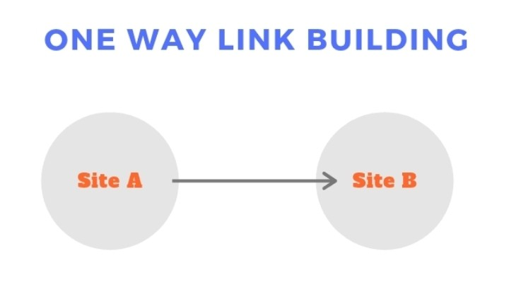 Excellent Link Building Tips